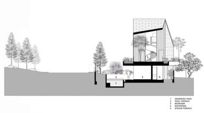 The Park House Formwerkz Architects