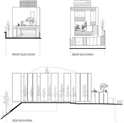 Namly House CHANG Architects
