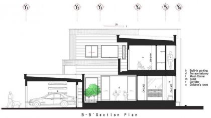 M4 House Architect Show Co.
