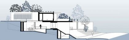 Acill Atem House Broissin Architects