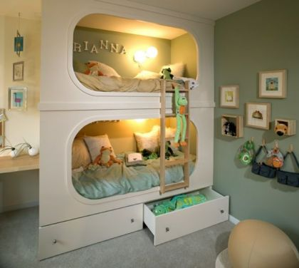 Few Tips for decorating your kid's room Kid's room